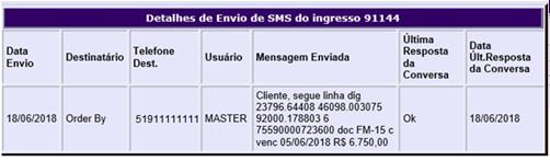 Figura 11 - Detalhes do SMS