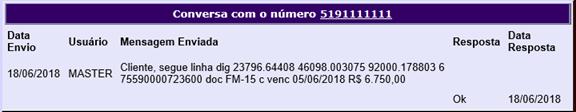 Figura 12 - Histórico de SMS