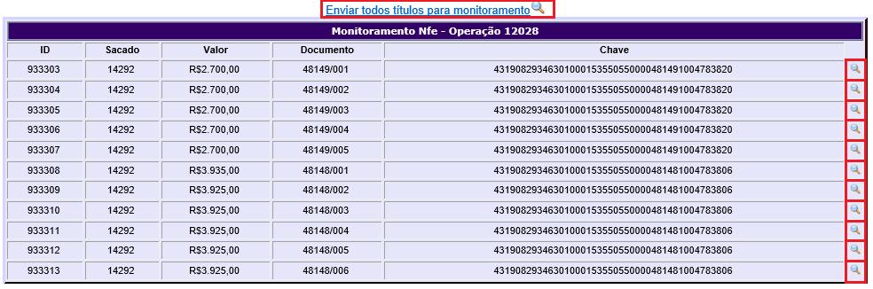 Figura 6 - Envio para Monitoramento